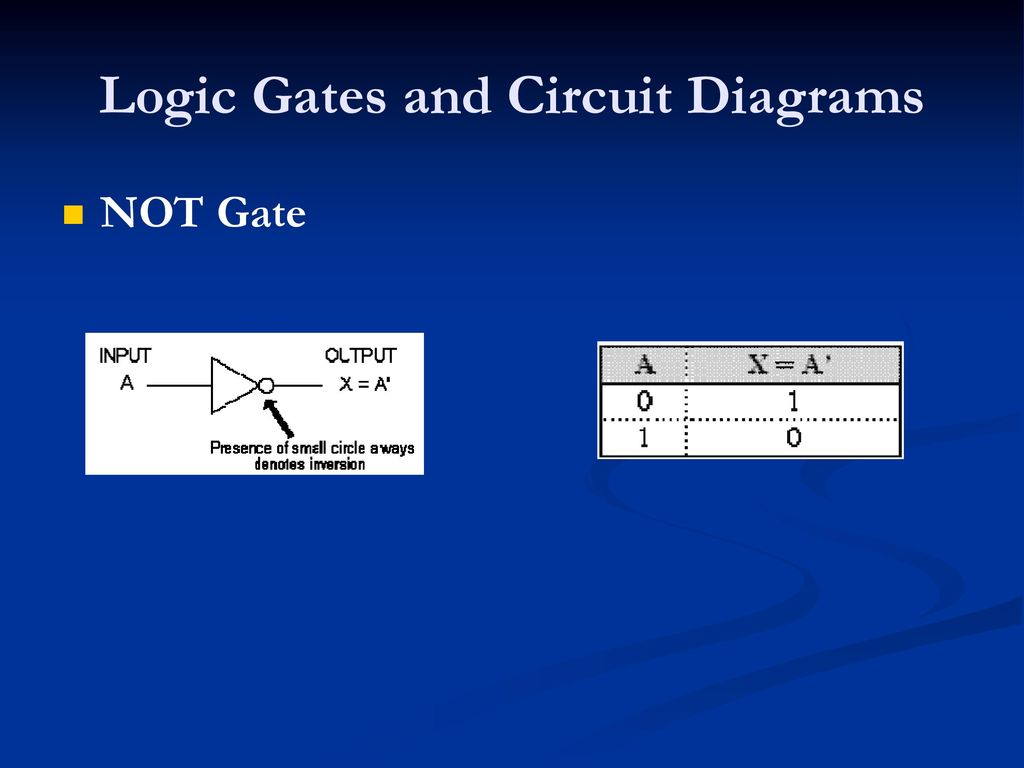 Logic Gates And Boolean Algebra Ppt Download Diagrams Of Photos Circuit On Using