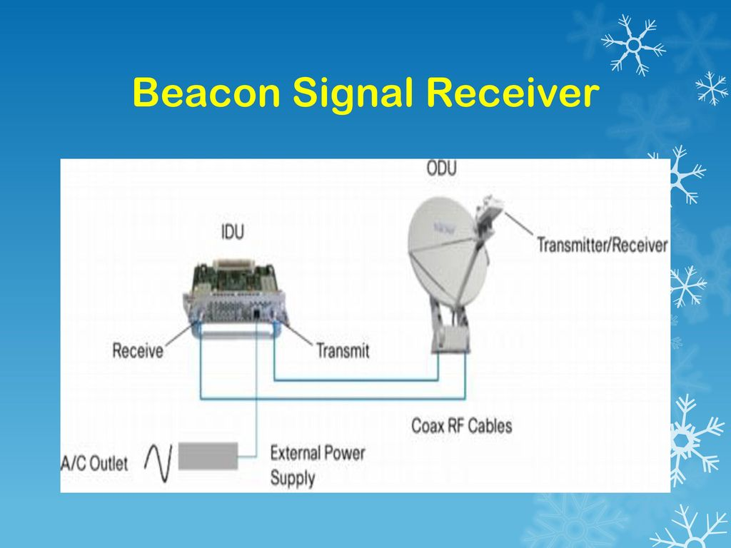 Beacon Signal Receiver