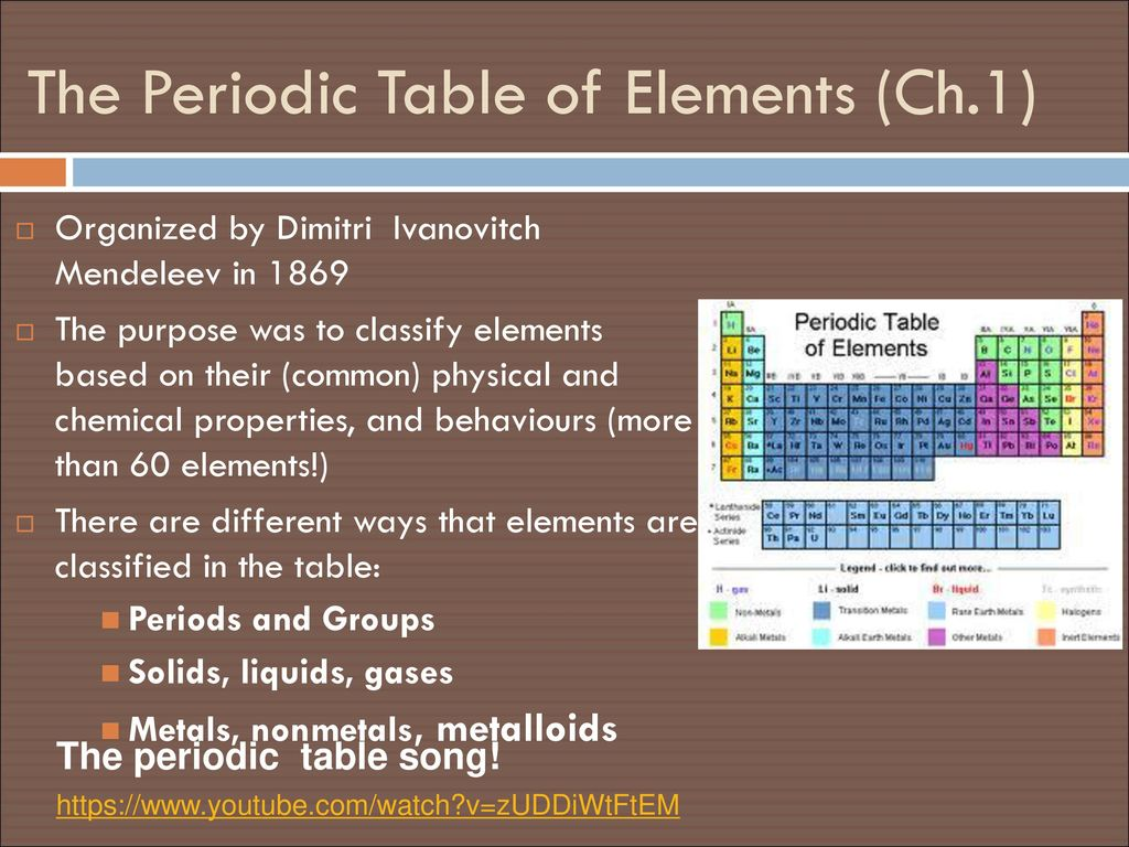 The Periodic Table Of Elements Ch 1 Ppt Download
