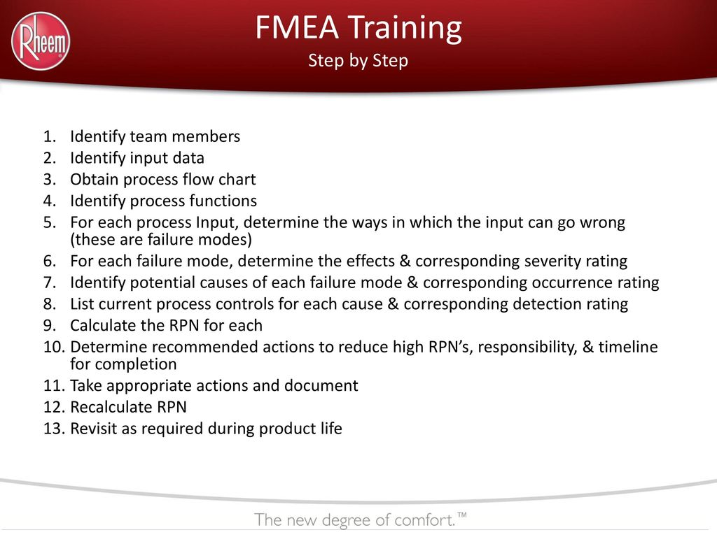 Heating Cooling Water Products Ppt Download Process Flow Diagram Training Fmea Step By