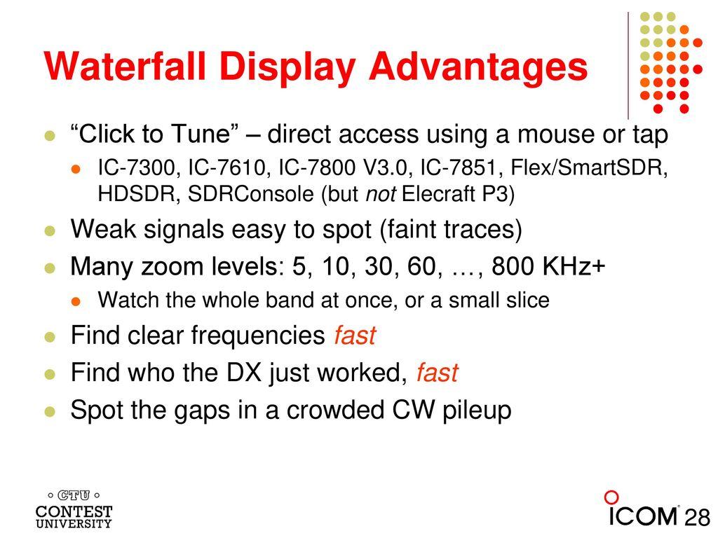 Icom 7300 Panadapter Software