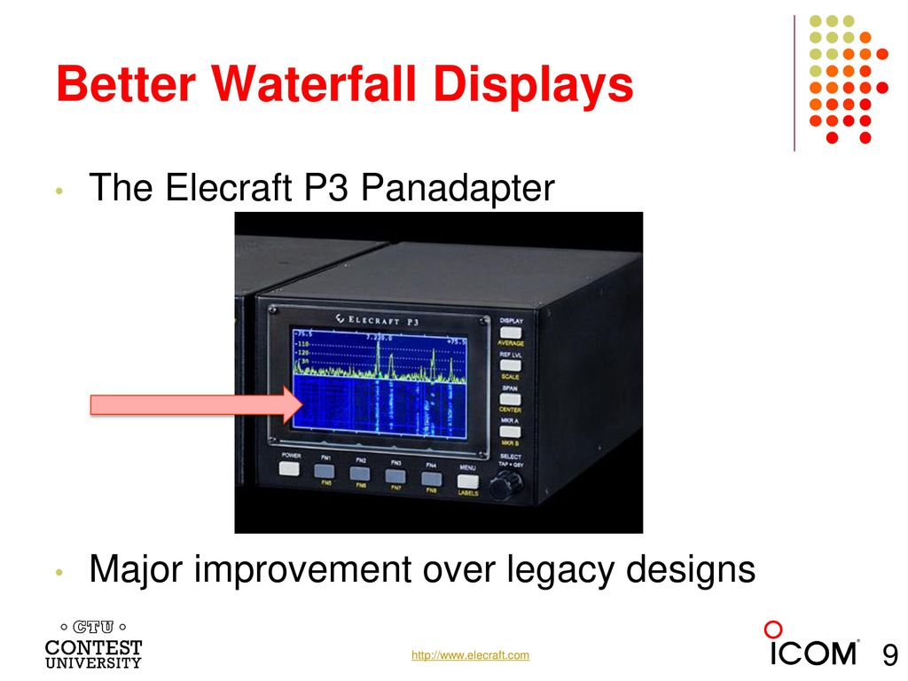 The Advantages of Waterfall Displays for Contesting and DXing - ppt