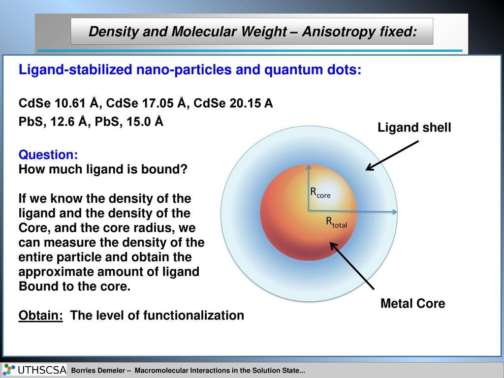 Pp Td40 Density