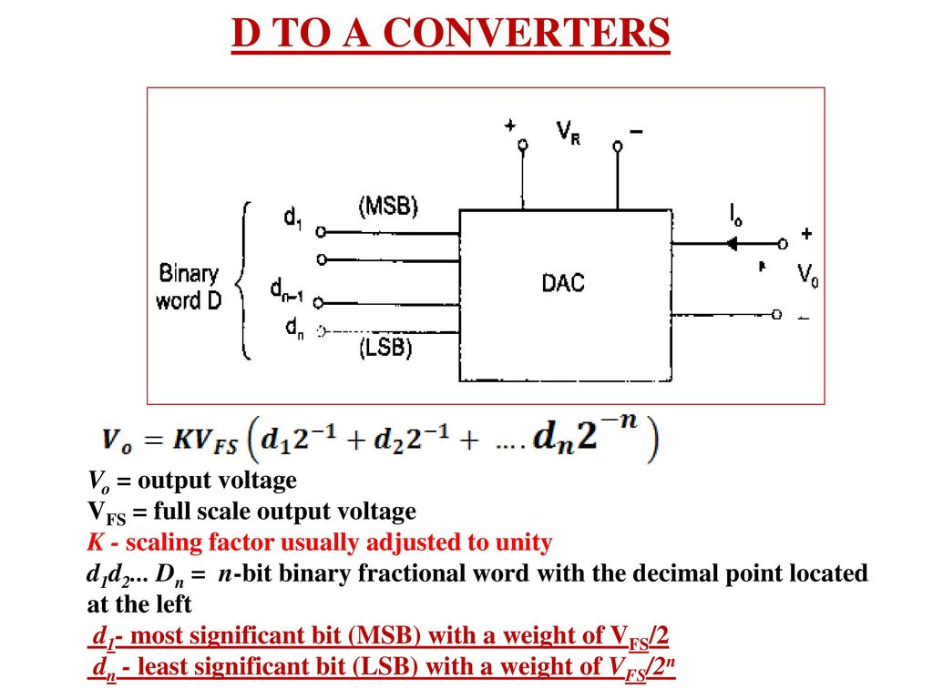 Adc Dac Most Of The Physical Quantities Such As Temperature Voltagecontrolledcurrentsink Addaconvertercircuit Circuit D To A Converters Vo Output Voltage Vfs Full Scale