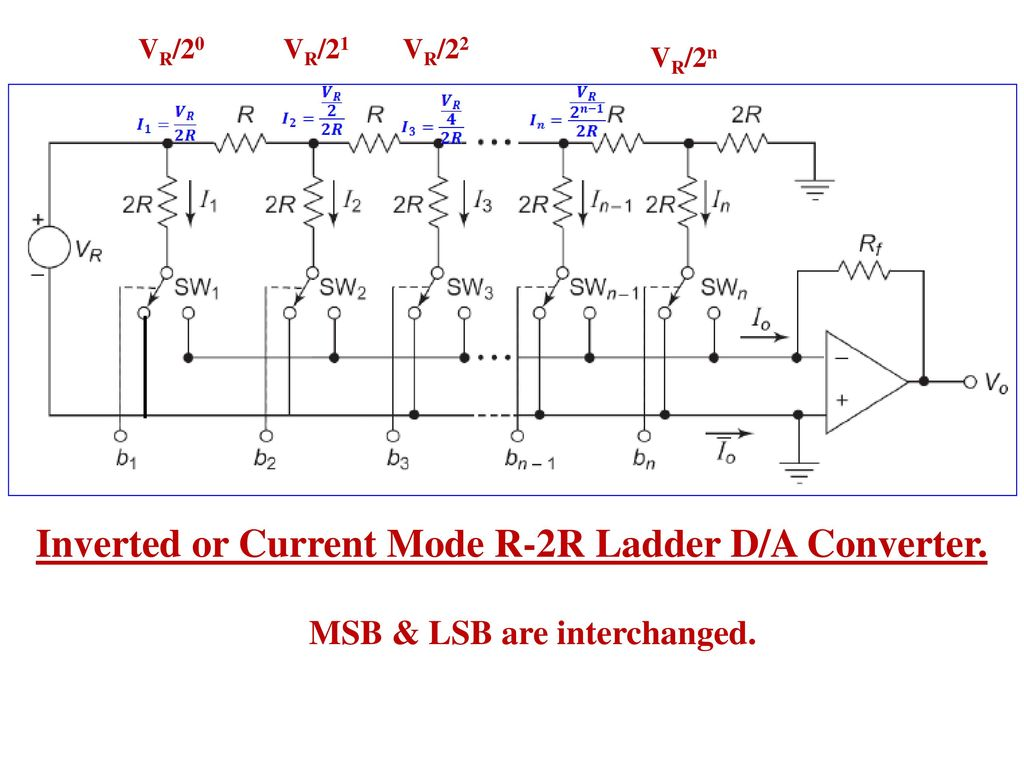 Adc Dac Most Of The Physical Quantities Such As Temperature Voltagecontrolledcurrentsink Addaconvertercircuit Circuit Inverted Or Current Mode R 2r Ladder D A Converter