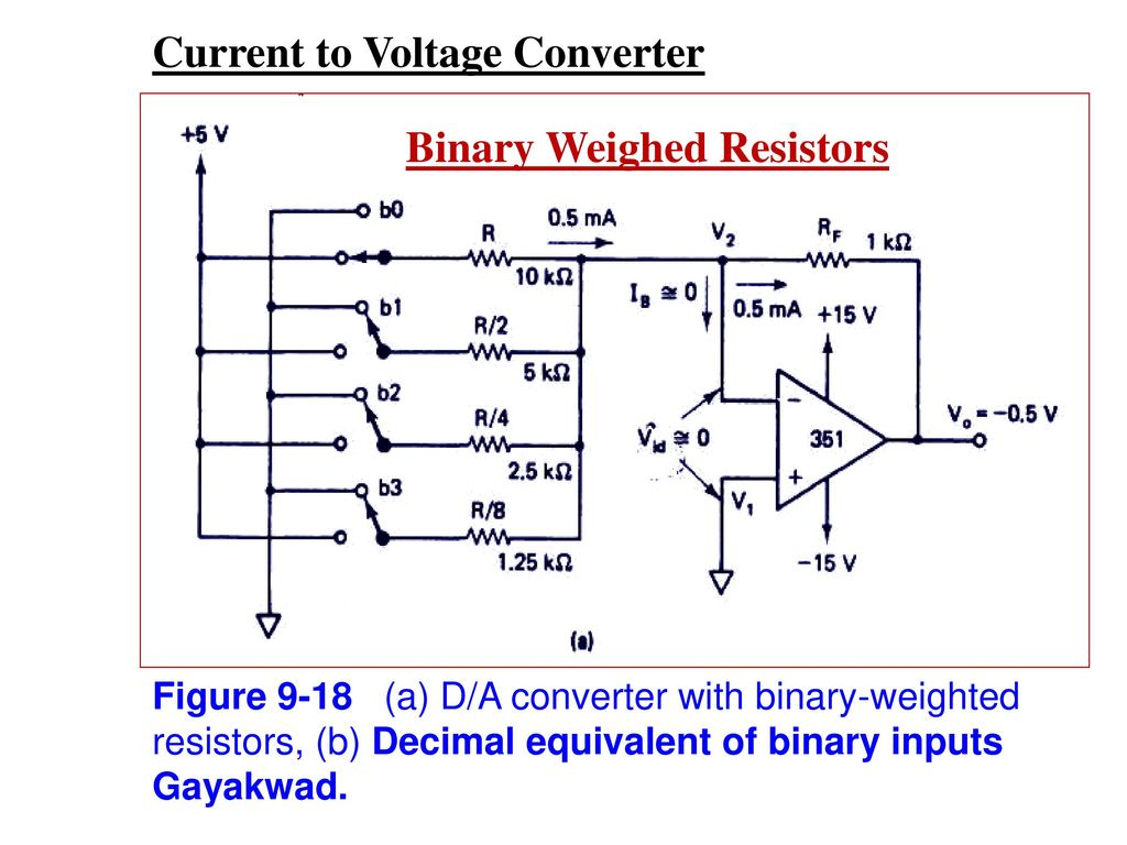 Adc Dac Most Of The Physical Quantities Such As Temperature Simple Currenttovoltage Converter Circuit Diagram Electronic Current To Voltage