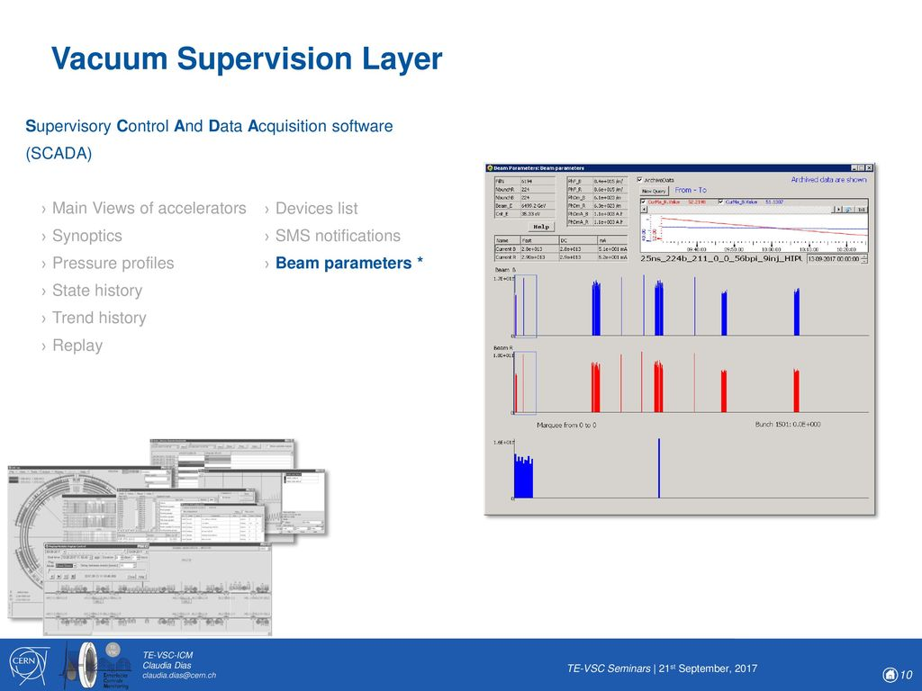 SCADA & Monitoring Developments for Vacuum - ppt download