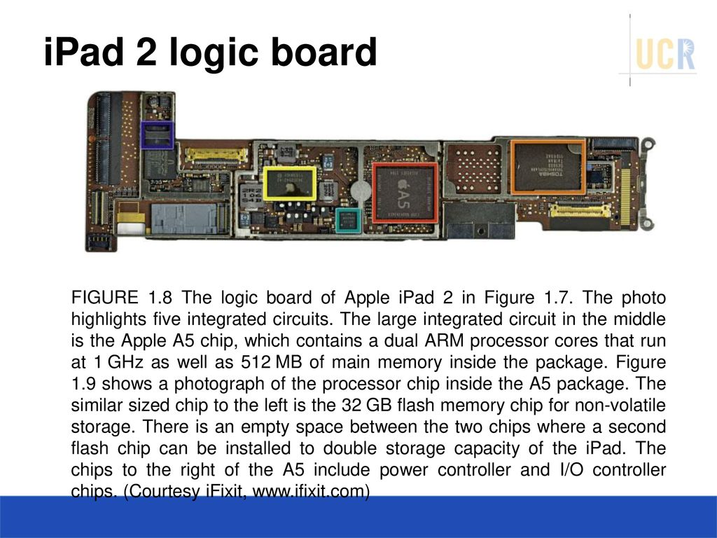 Cs161 Design And Architecture Of Computer Systems Ppt Download Ipad 2 Logic Board Diagram