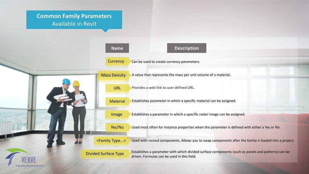 Revit Parameter Formula