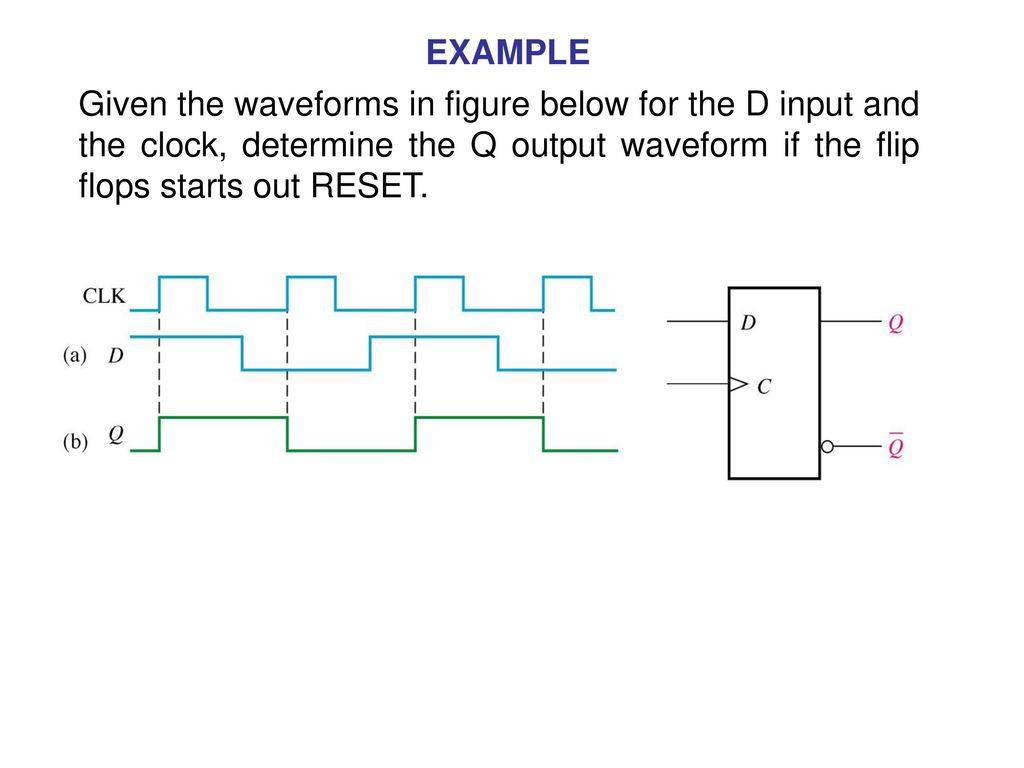 Latched Flip Flopsand Timers Ppt Download D Type Flop Circuit Diagram 18 Example Given The Waveforms In Figure Below For Input And Clock Determine Q Output Waveform If Flops Starts Out Reset