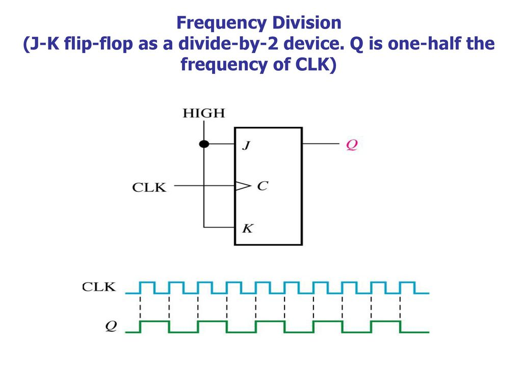 Latched Flip Flopsand Timers Ppt Download Jk Flipflop Circuit Frequency Division J K Flop As A Divide By 2 Device
