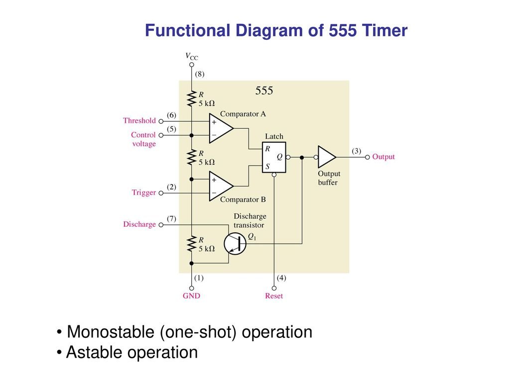 Latched Flip Flopsand Timers Ppt Download 555 One Shot Timer Circuit Diagram Functional Of