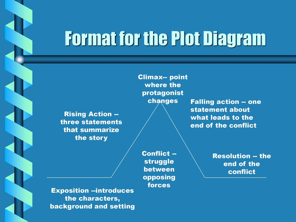 The Most Dangerous Game By Richard Connell Ppt Download Short Story Plot Diagram Format For