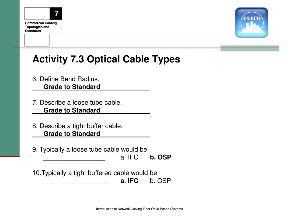 40 Activity 7.3 Optical Cable Types Commercial Cabling Topologies ...