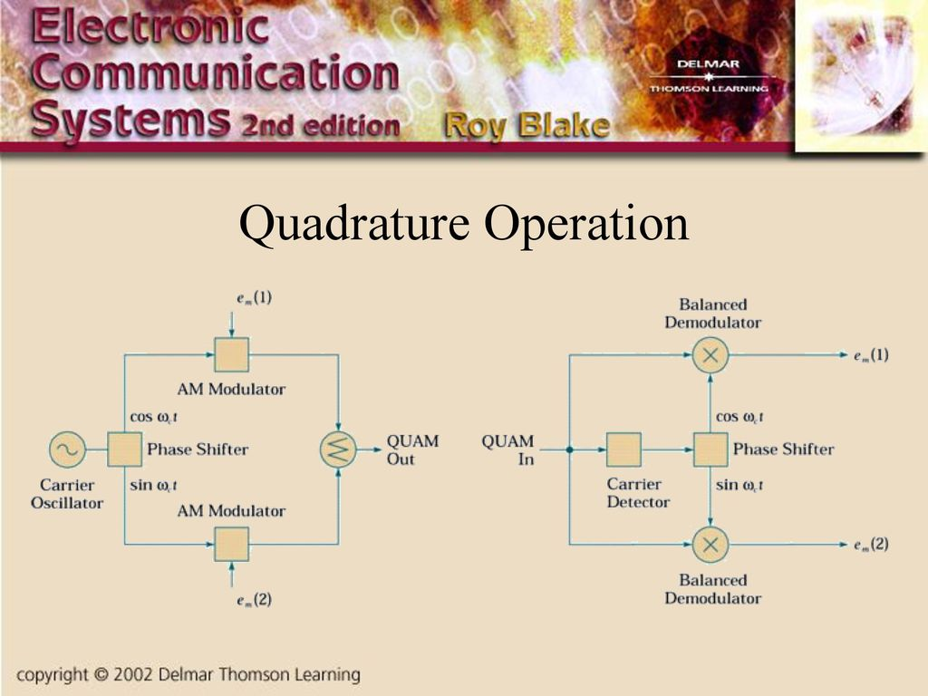 Chapter Two Radio Frequency Circuits Ppt Download Quadrature Fm Demodulator Circuit 42 Operation