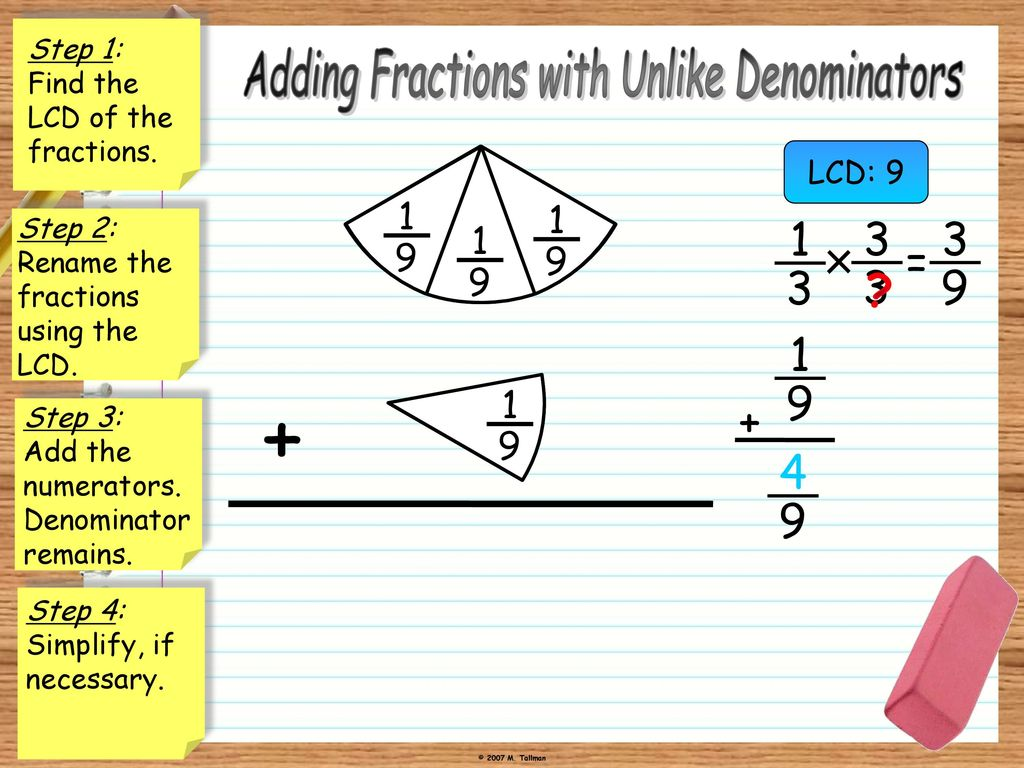 adding fractions with unlike denominators. - ppt download