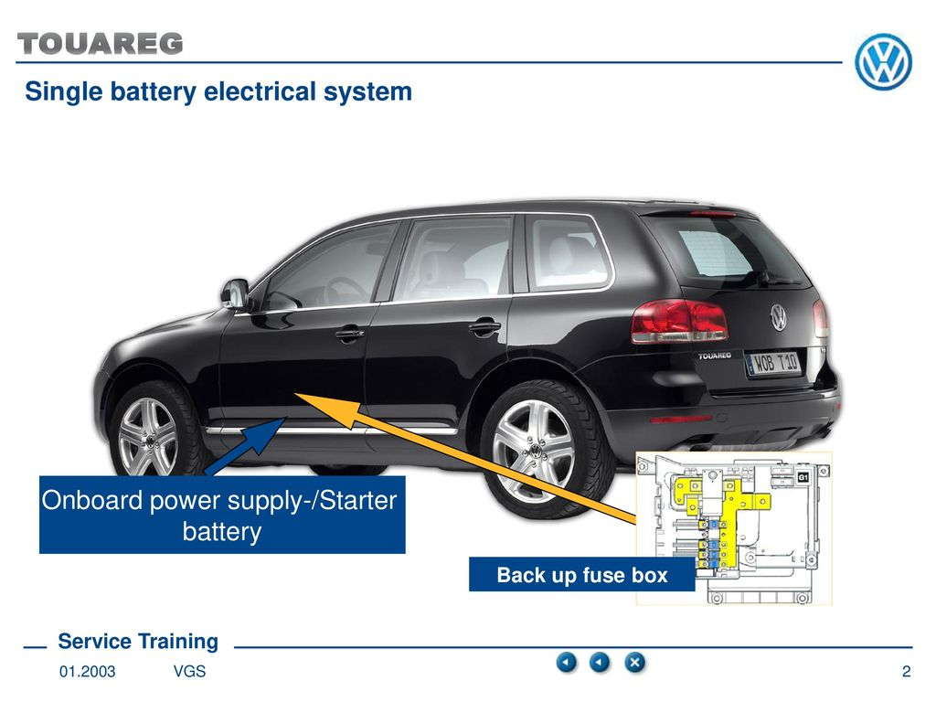 Battery Concept Single Electrical System Ppt Download Fuse Box 2 Onboard