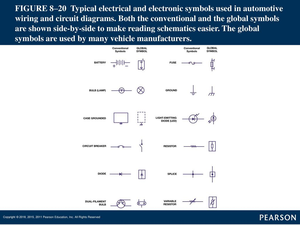 Automatic Transmissions And Transaxles Ppt Download All Automotive Wiring Schematic Symbols Figure 820 Typical Electrical Electronic Used In Circuit Diagrams