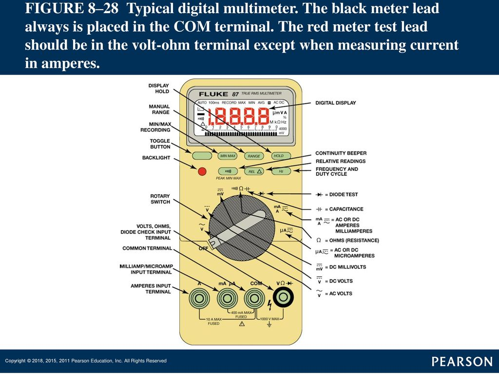 Automatic Transmissions And Transaxles Ppt Download Tang Ampere Digital Ac Dc Volth S 34 Figure 828 Typical Multimeter