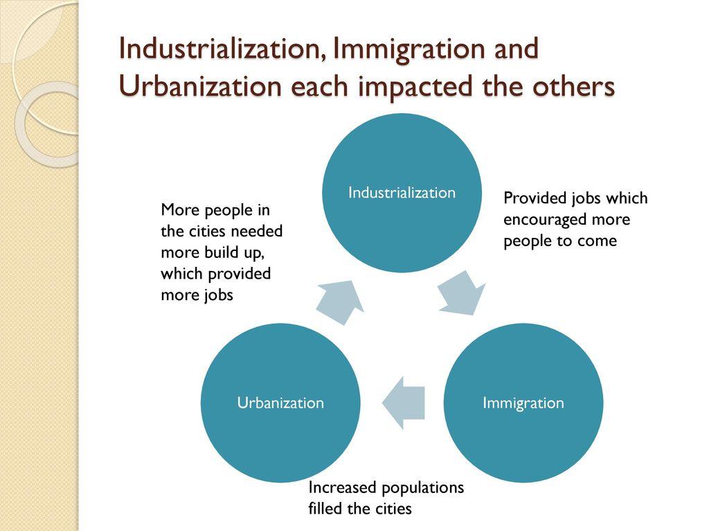 6 Industrialization, Immigration and Urbanization ...