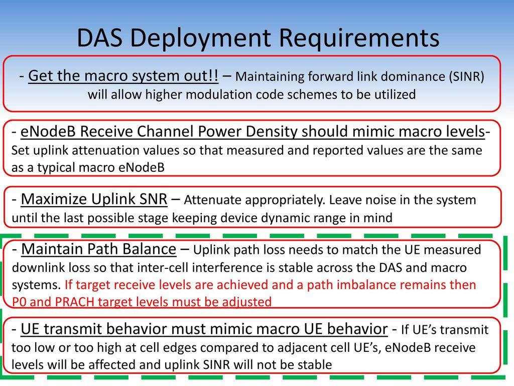 LNA LNA LNA Uplink Optimization in Distributed Antenna