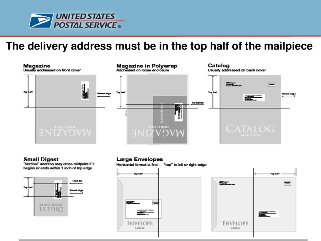Mailpiece Design With Pricing in Mind - ppt download