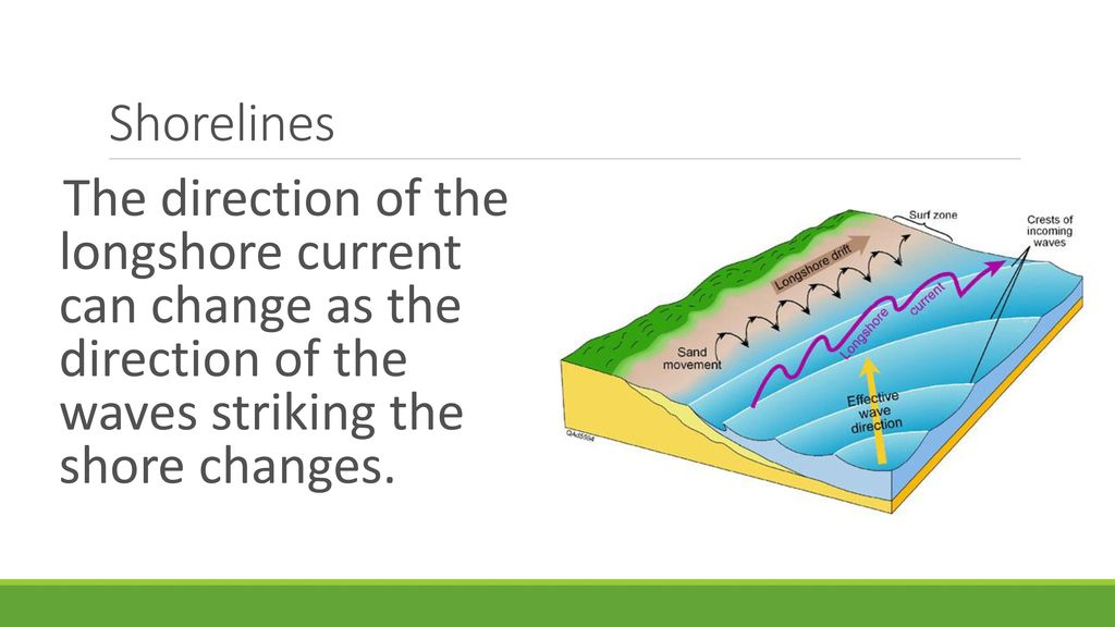 5-3 Notes Waves and wind Erosion. - ppt download on electromagnetic wave, spawn wave, steady wave, next wave, space wave, maroon wave, laser wave,