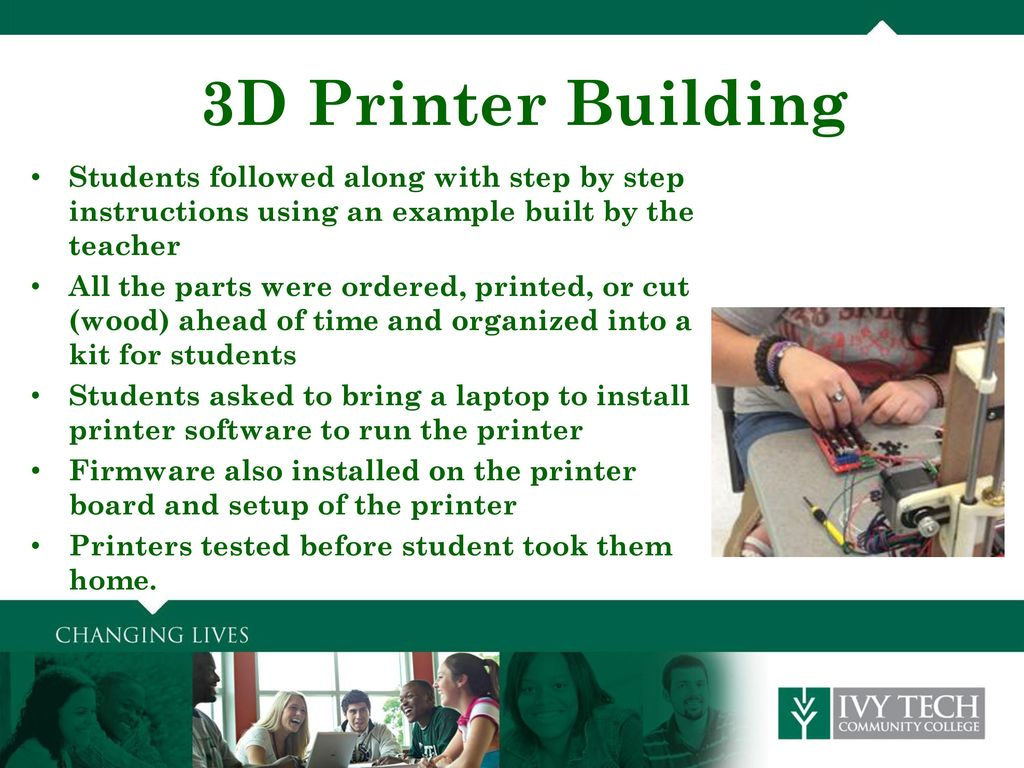 Engineering Design & 3D Printing Camp - ppt download