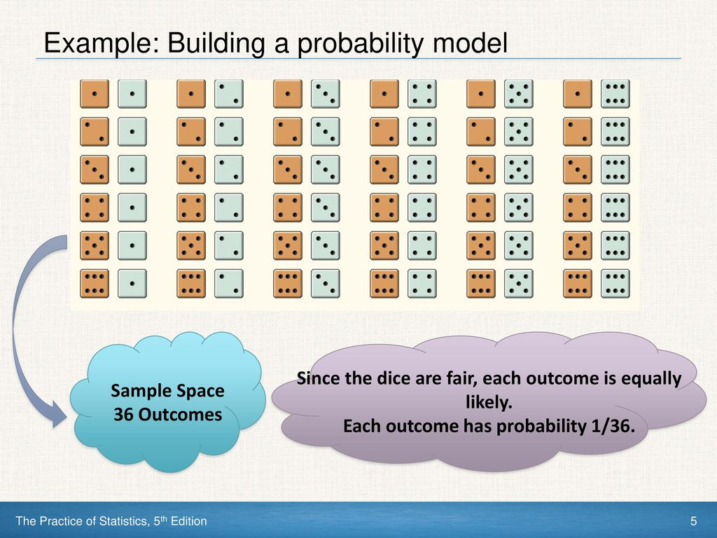 Chapter 5 Probability What Are The Chances Ppt Download