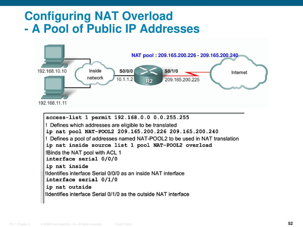 Implementing IP Addressing Services - ppt download