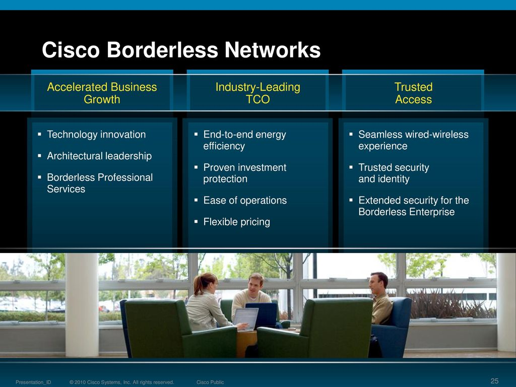 CISCO KNOW THE NETWORK Good morning – - ppt download