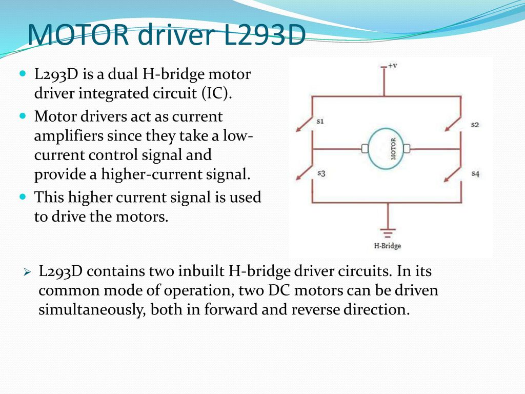 Four Quadrant Dc Motor Speed Control Without Microcontroller Ppt H Bridge Circuit Diagram 10 Driver L293d Is A Dual Integrated