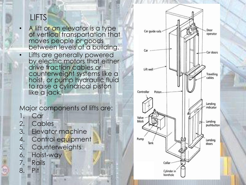 Escalators And Elevators Ppt Download Electric Hydraulic Lift Diagram For Wiring 18 Lifts
