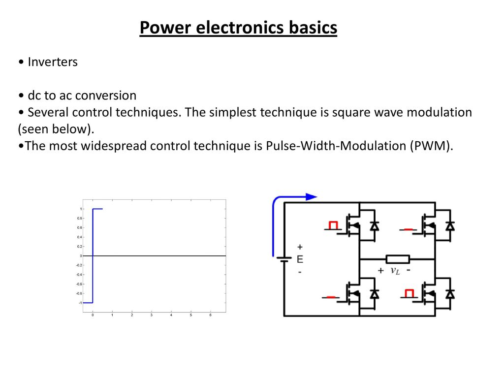 Power Electronics Its Application Ppt Download Inverter Circuit Square Wave Concept Electronic Projects Basics
