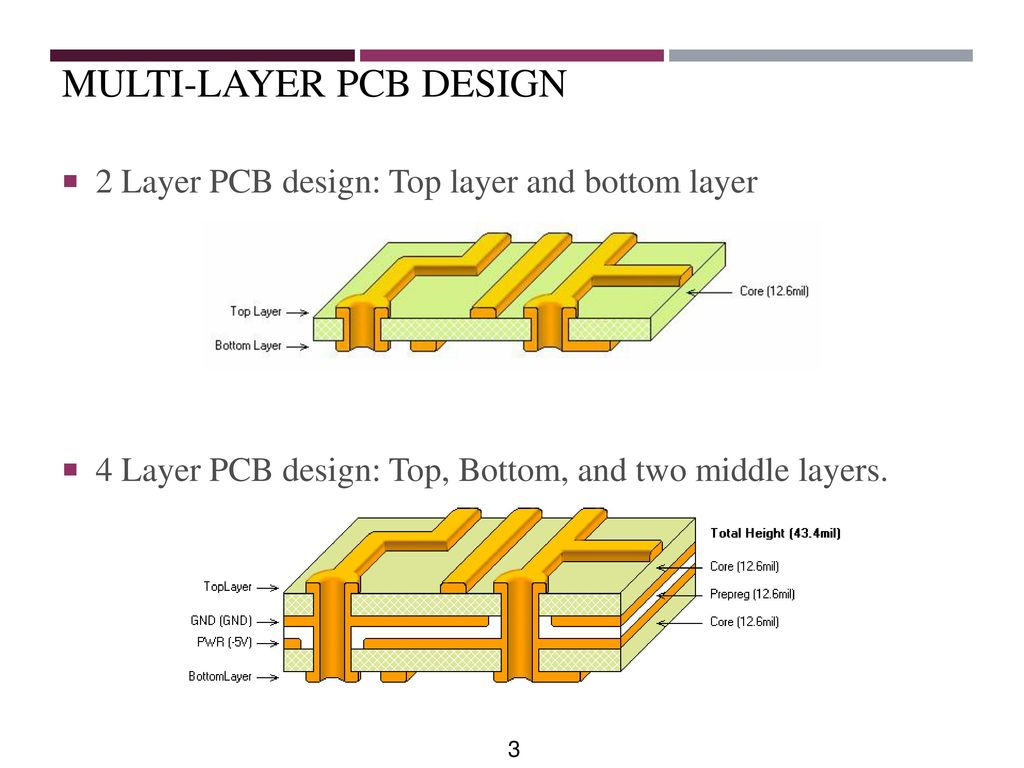 Printed Circuit Board Design Ppt Download Fr4 Eletronic Buy Multi Layer Pcb