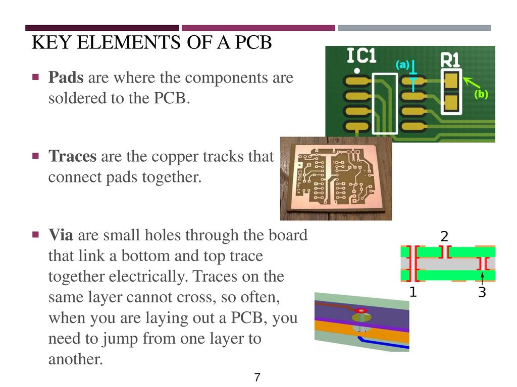 Printed Circuit Board Design Ppt Download Or Singlesided Copper Clad Fr4 Epoxy Sheet For Key Elements Of A Pcb Pads Are Where The Components Soldered To