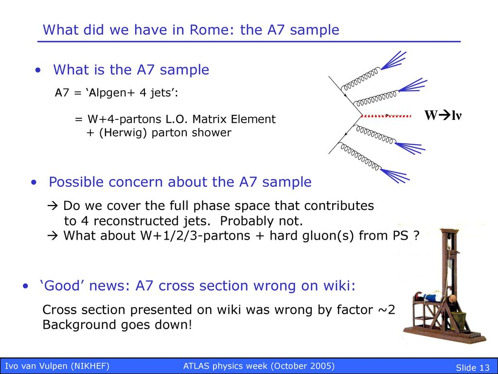Top physics during ATLAS commissioning - ppt download