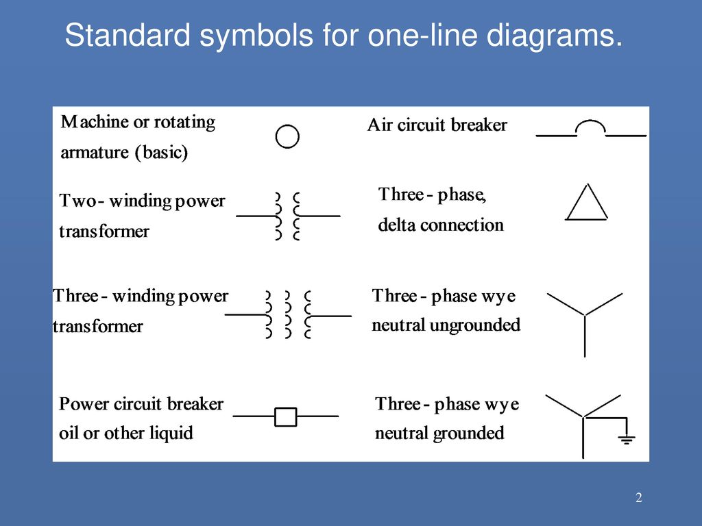 B4 2 Power System One Line Diagrams Ppt Download