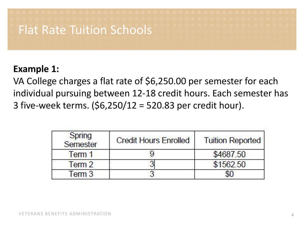 18 credit hours per semester
