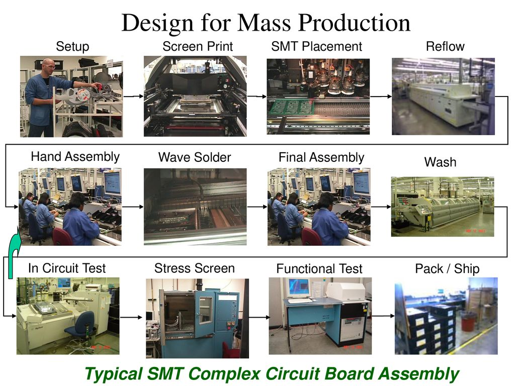 Manufacturing Processes Ppt Download Printed Circuit Board Assembly High Precision Pcb Smt Dip Typical Complex