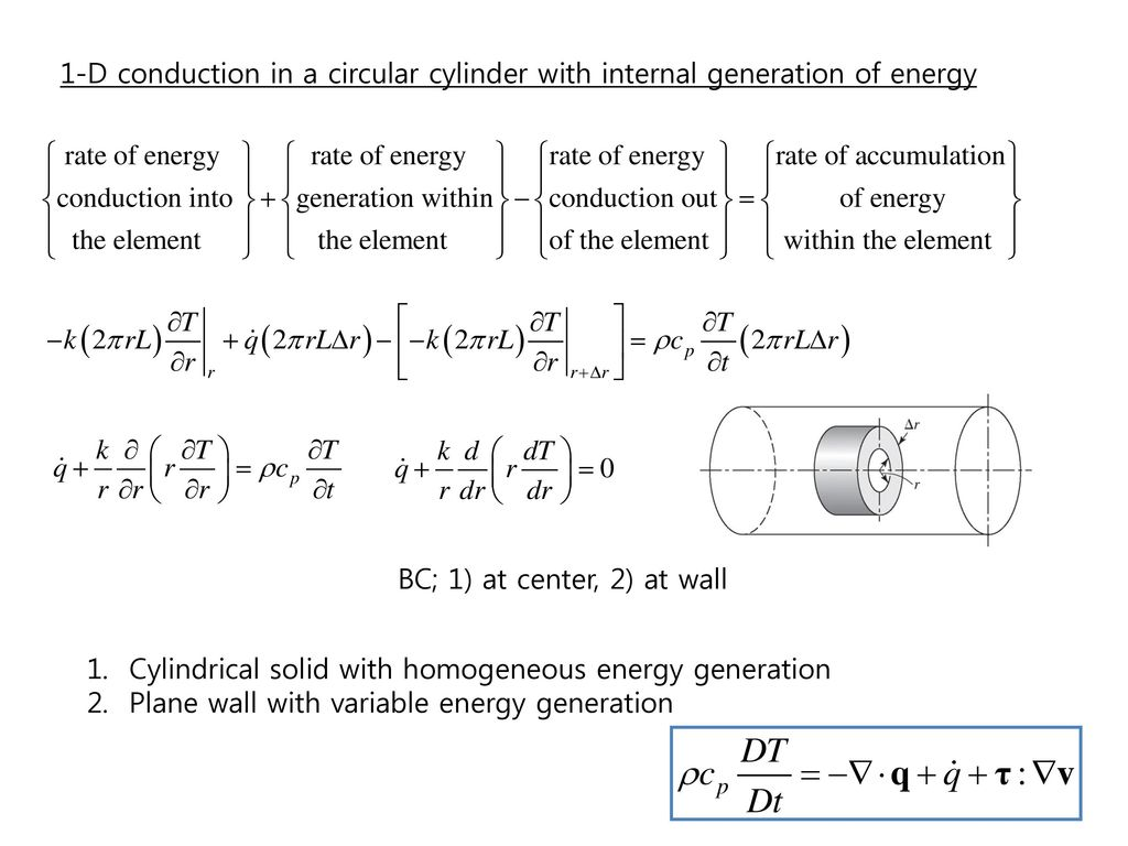 differential equations of heat transfer - ppt download