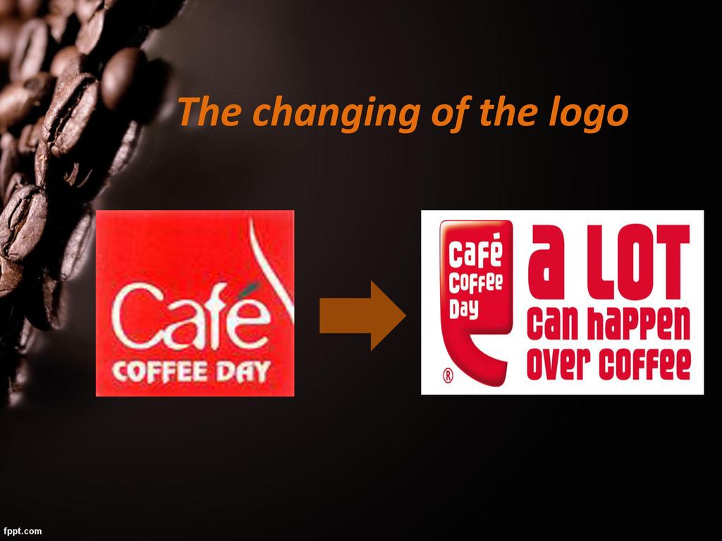 brand positioning of cafe coffee day ppt download