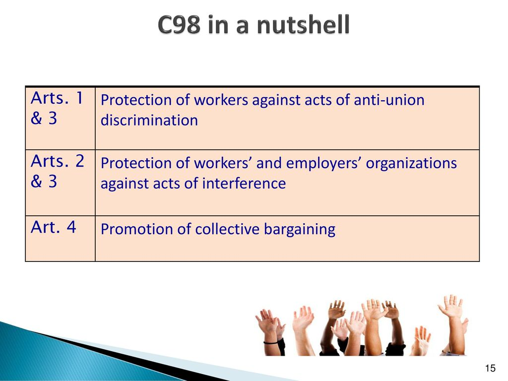 TRADE UNION TRAINING ON ILS - ppt download