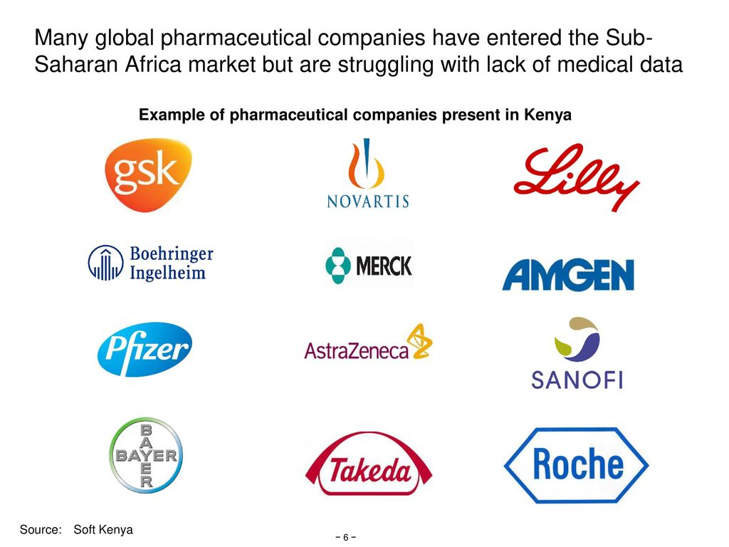 Group drug purchasing platform in a cheaper way for Africa - ppt