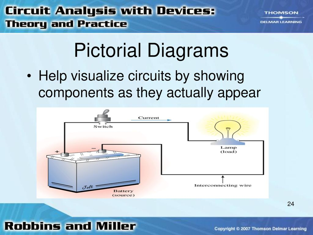 Chapter 1 Introduction Ppt Download Circuits Gt 6 Battery Tesla Switch 720 Watt Mosfet Circuit Designed 24 Pictorial Diagrams Help Visualize By Showing Components As They Actually Appear