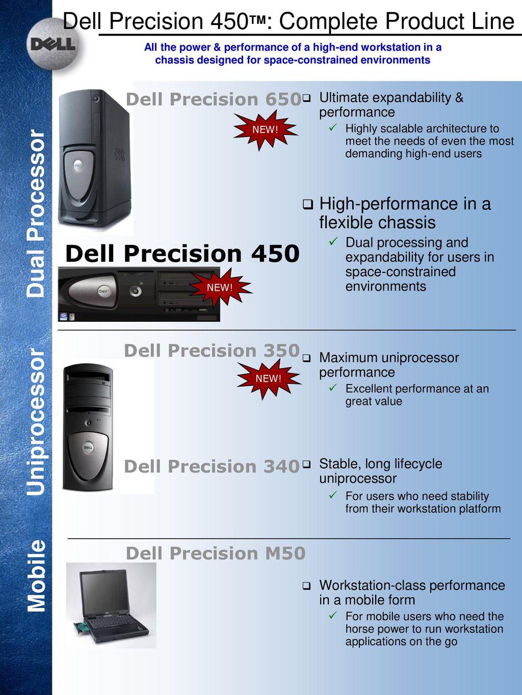 Drivers Update: Dell Precision 450 ATI FireGL E1