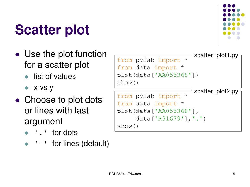 Graphics & Plots: matplotlib & pylab - ppt download