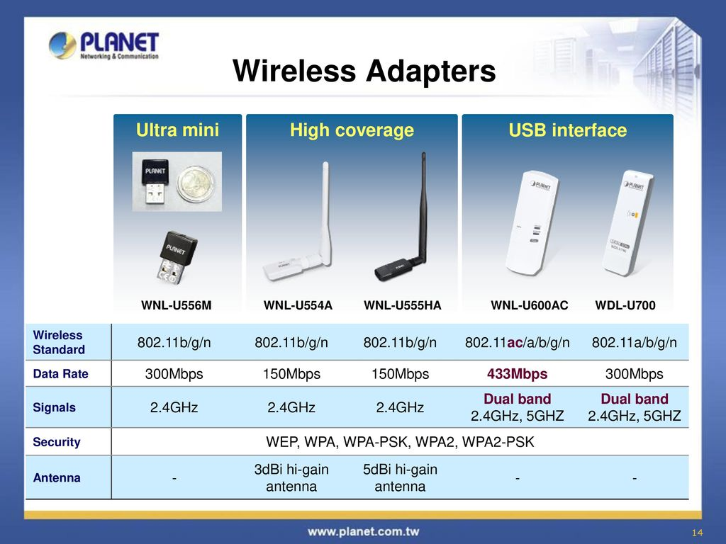 Wireless LAN Solution  - ppt download