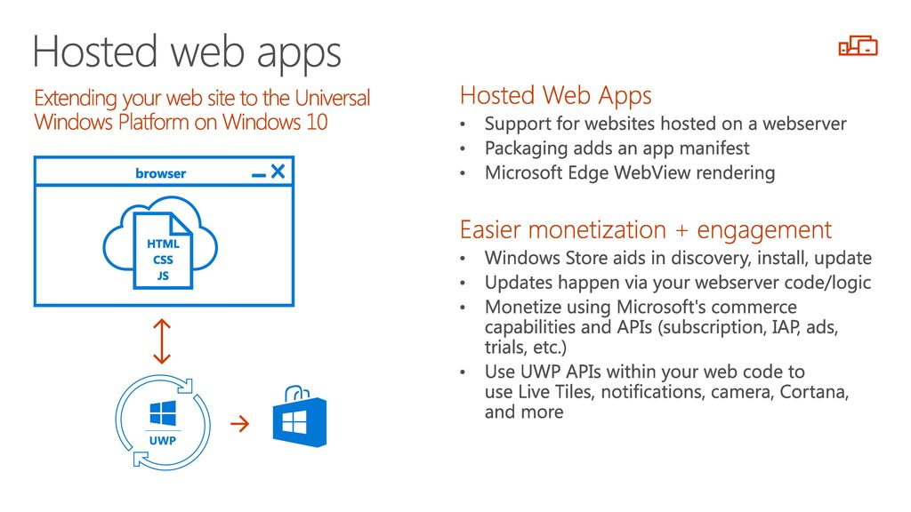 Microsoft /16/ :21 PM BRK2206 Bring your existing code to