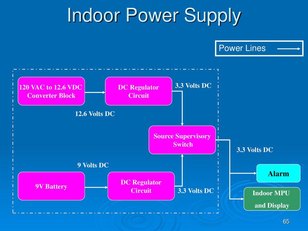 Poolside Alarm Jay Bombien Bsee Darren Pallesen Ppt Download Circuit Diagram Of 9 Volt Power Supply Indoor Lines 120 Vac To 126 Vdc
